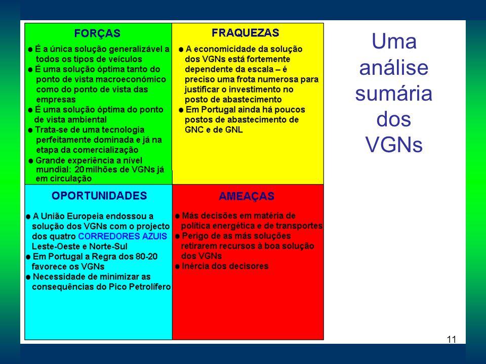 11 Uma análise sumária dos VGNs