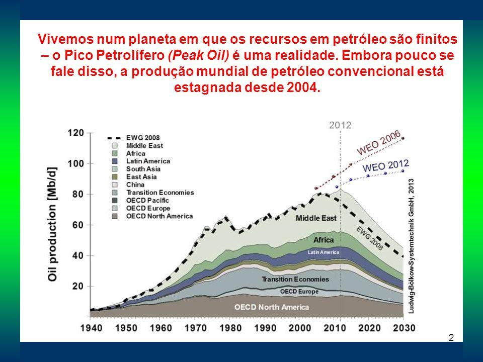 2 Vivemos num planeta em que os recursos em petróleo são finitos – o Pico Petrolífero (Peak Oil) é uma realidade. Embora pouco se fale disso, a produç