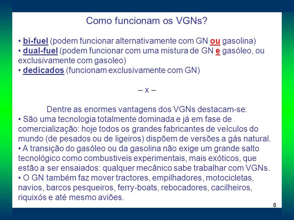 6 Como funcionam os VGNs? bi-fuel (podem funcionar alternativamente com GN ou gasolina) dual-fuel (podem funcionar com uma mistura de GN e gasóleo, ou