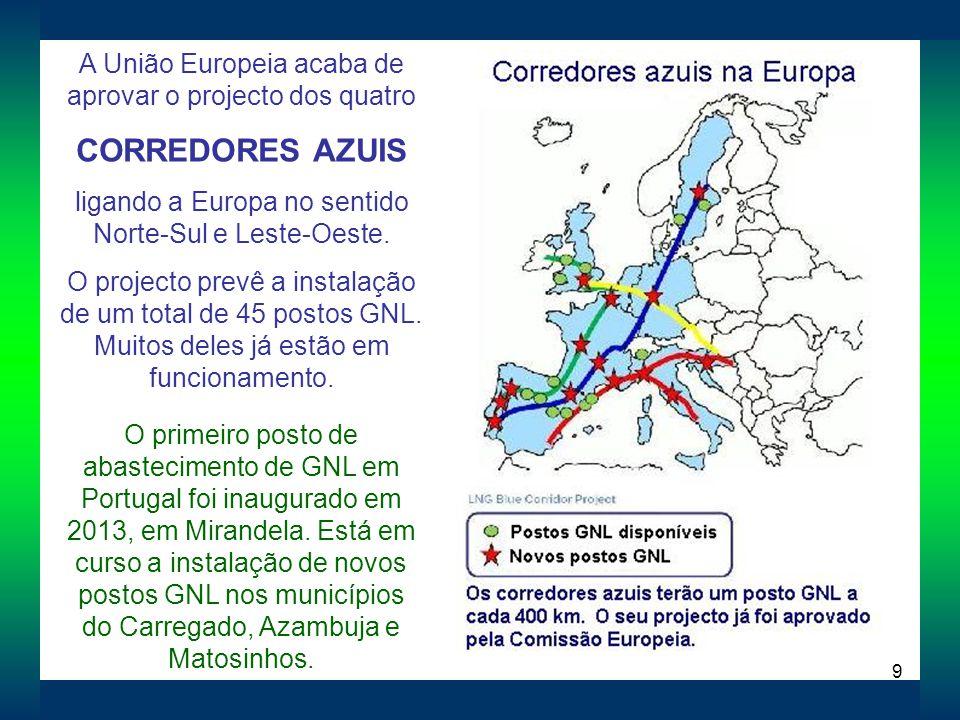 9 A União Europeia acaba de aprovar o projecto dos quatro CORREDORES AZUIS ligando a Europa no sentido Norte-Sul e Leste-Oeste. O projecto prevê a ins