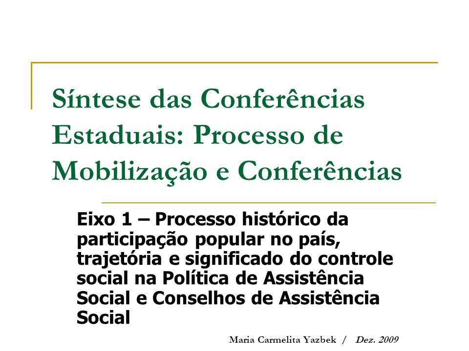 Síntese das Conferências Estaduais: Processo de Mobilização e Conferências Eixo 1 – Processo histórico da participação popular no país, trajetória e s
