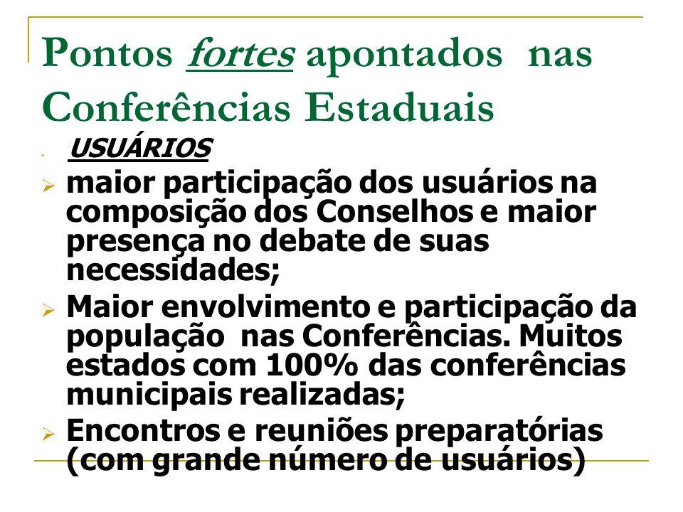Pontos fortes apontados nas Conferências Estaduais  USUÁRIOS  maior participação dos usuários na composição dos Conselhos e maior presença no debate