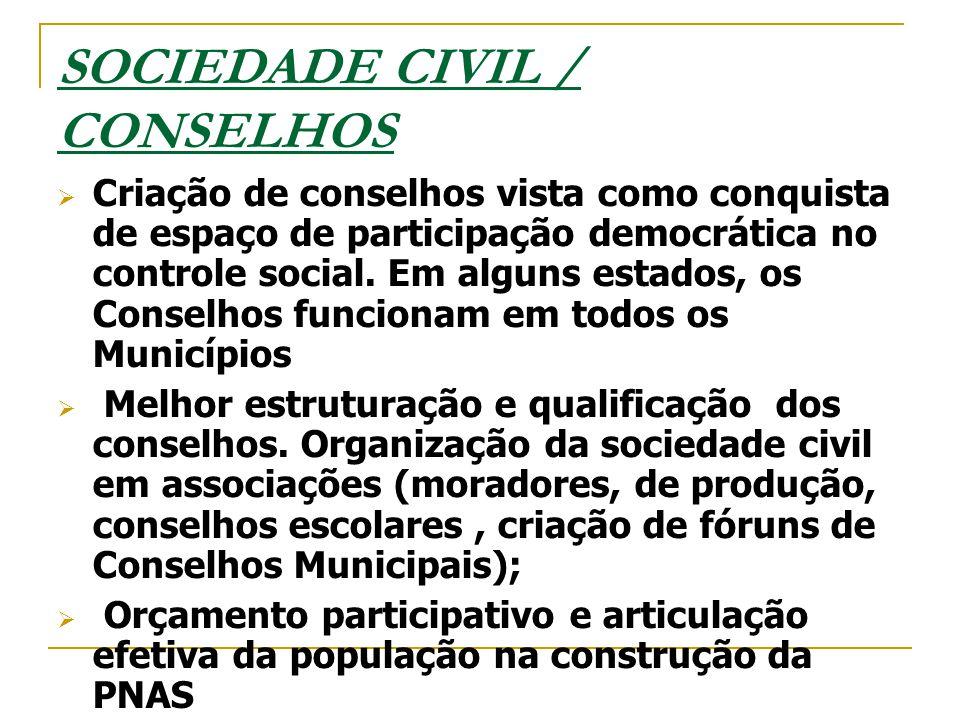SOCIEDADE CIVIL / CONSELHOS  Criação de conselhos vista como conquista de espaço de participação democrática no controle social. Em alguns estados, o