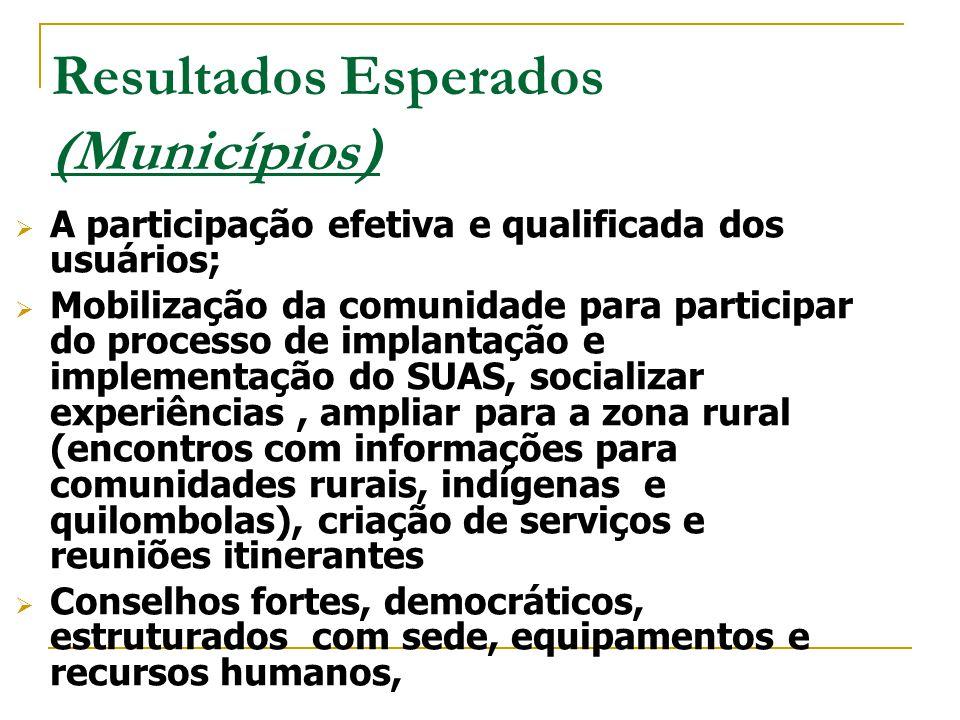 Resultados Esperados (Municípios )  A participação efetiva e qualificada dos usuários;  Mobilização da comunidade para participar do processo de imp