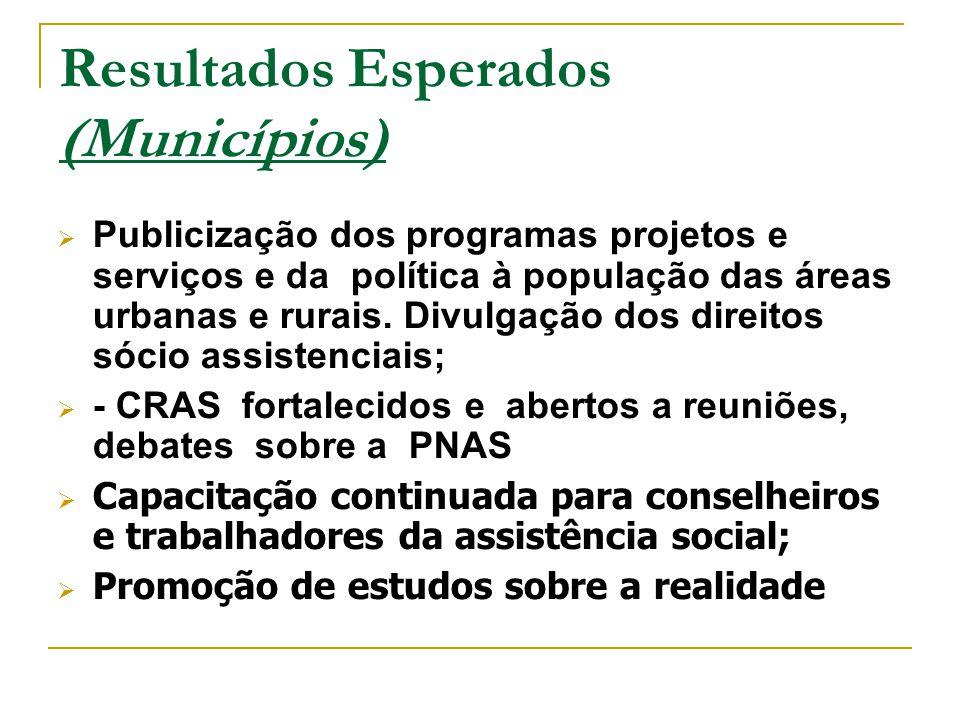 Resultados Esperados (Municípios)  Publicização dos programas projetos e serviços e da política à população das áreas urbanas e rurais. Divulgação do