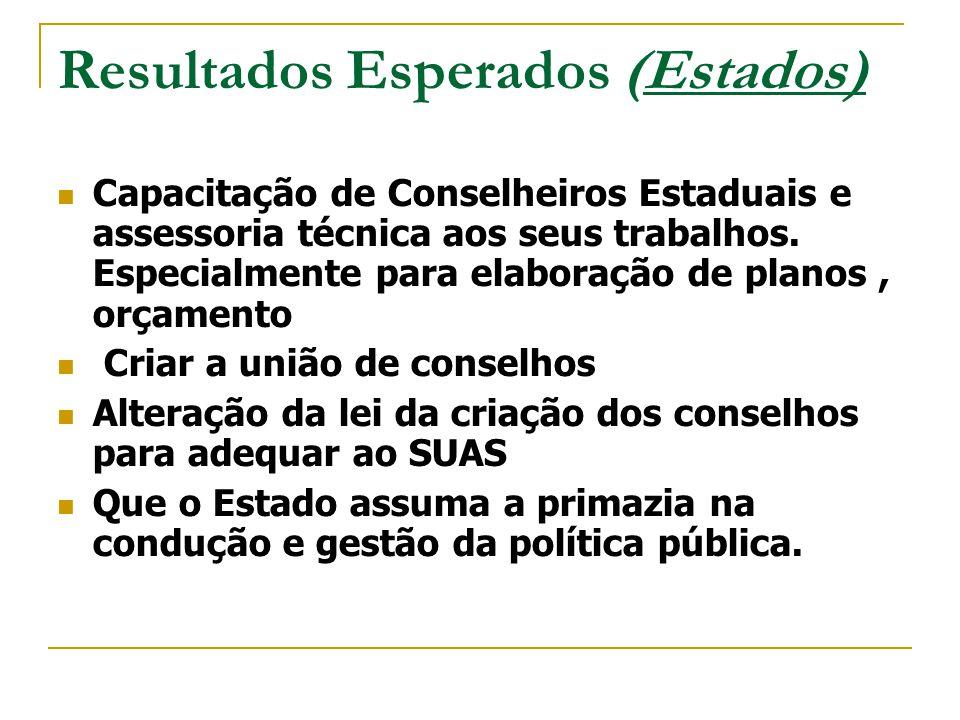 Resultados Esperados (Estados) Capacitação de Conselheiros Estaduais e assessoria técnica aos seus trabalhos. Especialmente para elaboração de planos,
