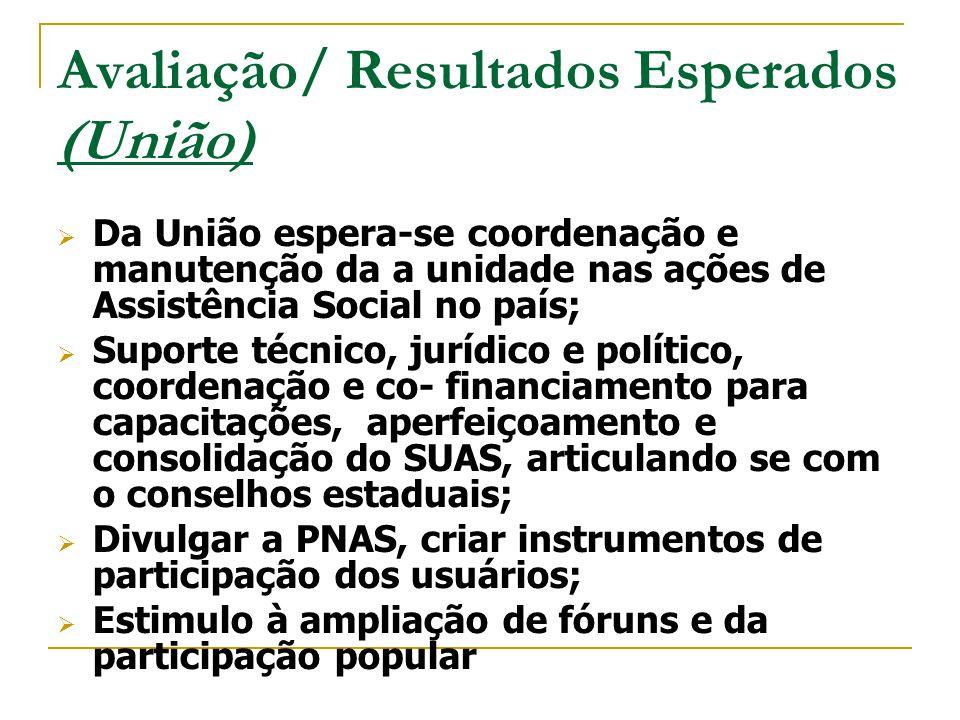 Avaliação/ Resultados Esperados (União)  Da União espera-se coordenação e manutenção da a unidade nas ações de Assistência Social no país;  Suporte