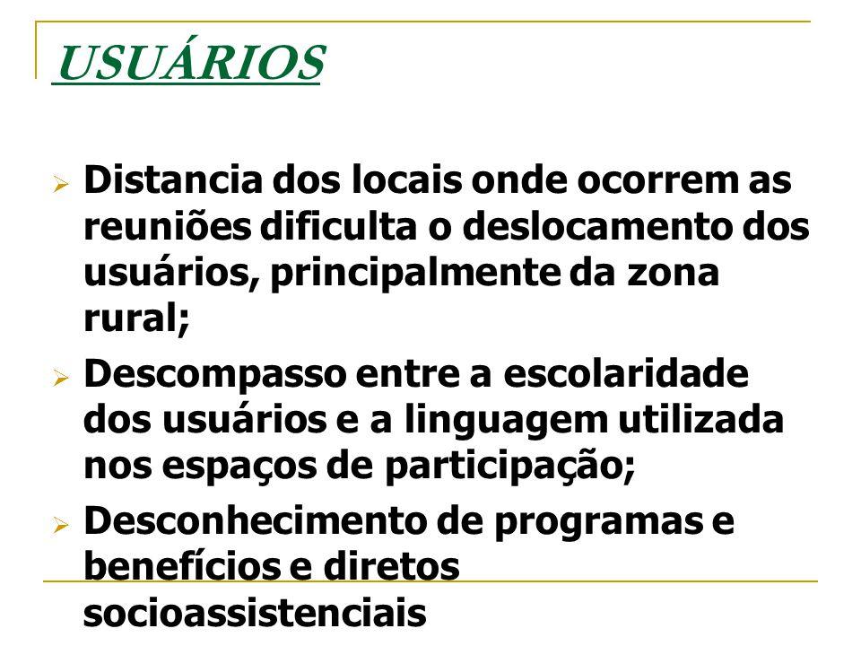 USUÁRIOS  Distancia dos locais onde ocorrem as reuniões dificulta o deslocamento dos usuários, principalmente da zona rural;  Descompasso entre a es
