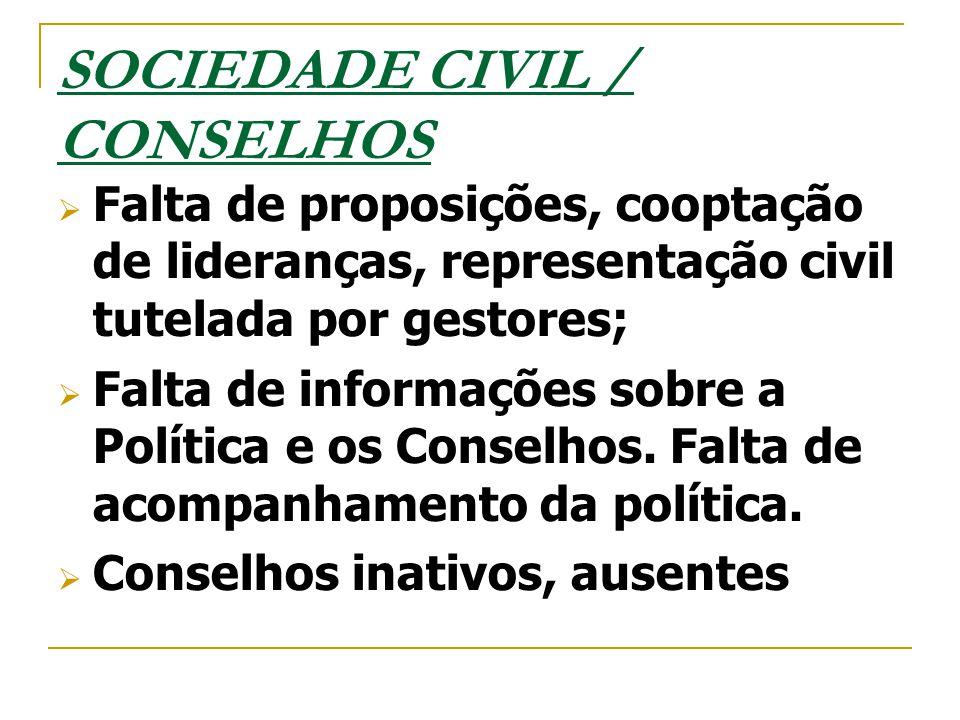 SOCIEDADE CIVIL / CONSELHOS  Falta de proposições, cooptação de lideranças, representação civil tutelada por gestores;  Falta de informações sobre a