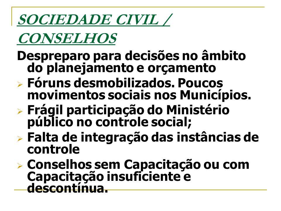 SOCIEDADE CIVIL / CONSELHOS Despreparo para decisões no âmbito do planejamento e orçamento  Fóruns desmobilizados. Poucos movimentos sociais nos Muni