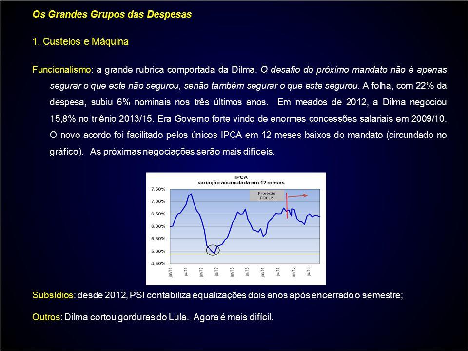 Os Grandes Grupos das Despesas 1. Custeios e Máquina Funcionalismo: a grande rubrica comportada da Dilma. O desafio do próximo mandato não é apenas se
