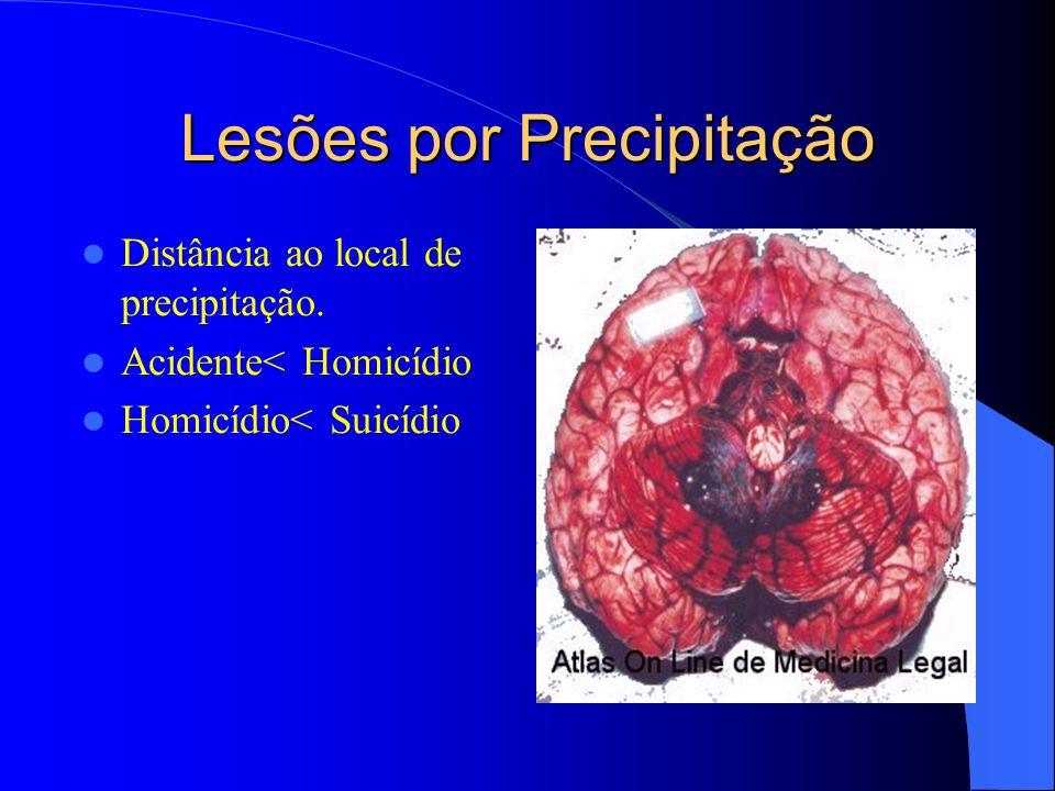 Lesões por Precipitação Distância ao local de precipitação. Acidente< Homicídio Homicídio< Suicídio