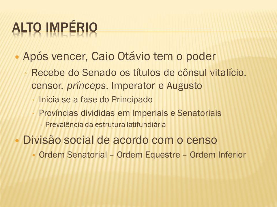 Após vencer, Caio Otávio tem o poder ◦ Recebe do Senado os títulos de cônsul vitalício, censor, prínceps, Imperator e Augusto  Inicia-se a fase do Pr