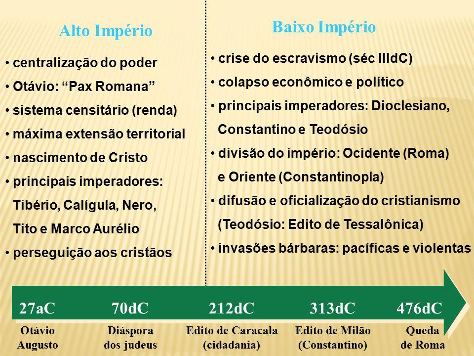 """centralização do poder Otávio: """"Pax Romana"""" sistema censitário (renda) máxima extensão territorial nascimento de Cristo principais imperadores: Tibéri"""