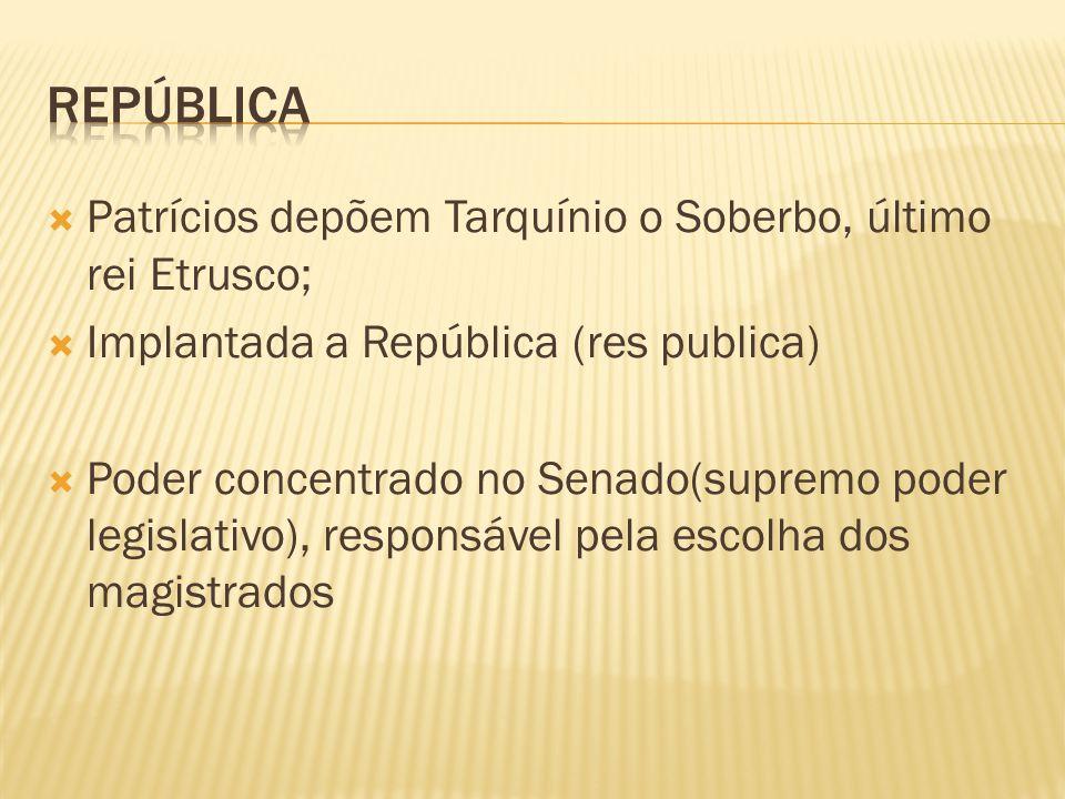  Patrícios depõem Tarquínio o Soberbo, último rei Etrusco;  Implantada a República (res publica)  Poder concentrado no Senado(supremo poder legislativo), responsável pela escolha dos magistrados