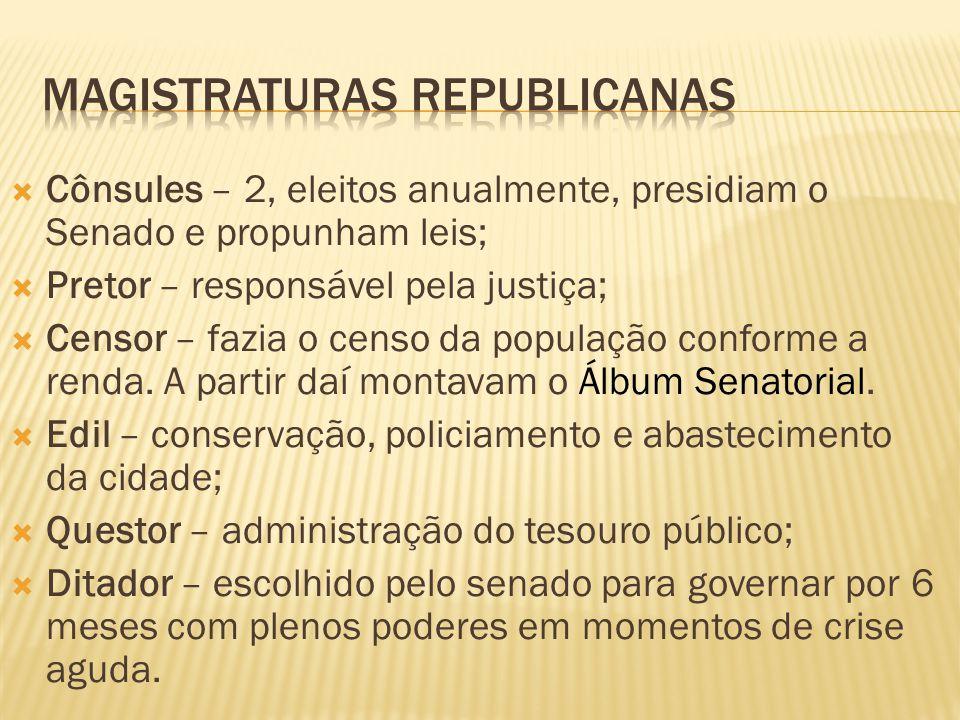  Cônsules – 2, eleitos anualmente, presidiam o Senado e propunham leis;  Pretor – responsável pela justiça;  Censor – fazia o censo da população conforme a renda.