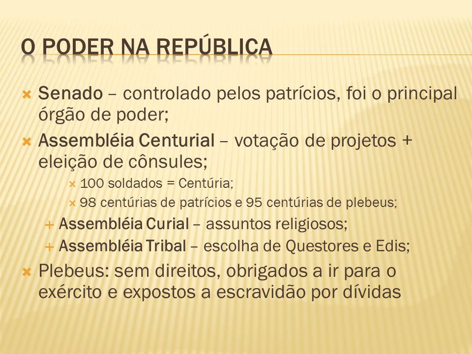  Senado – controlado pelos patrícios, foi o principal órgão de poder;  Assembléia Centurial – votação de projetos + eleição de cônsules;  100 solda
