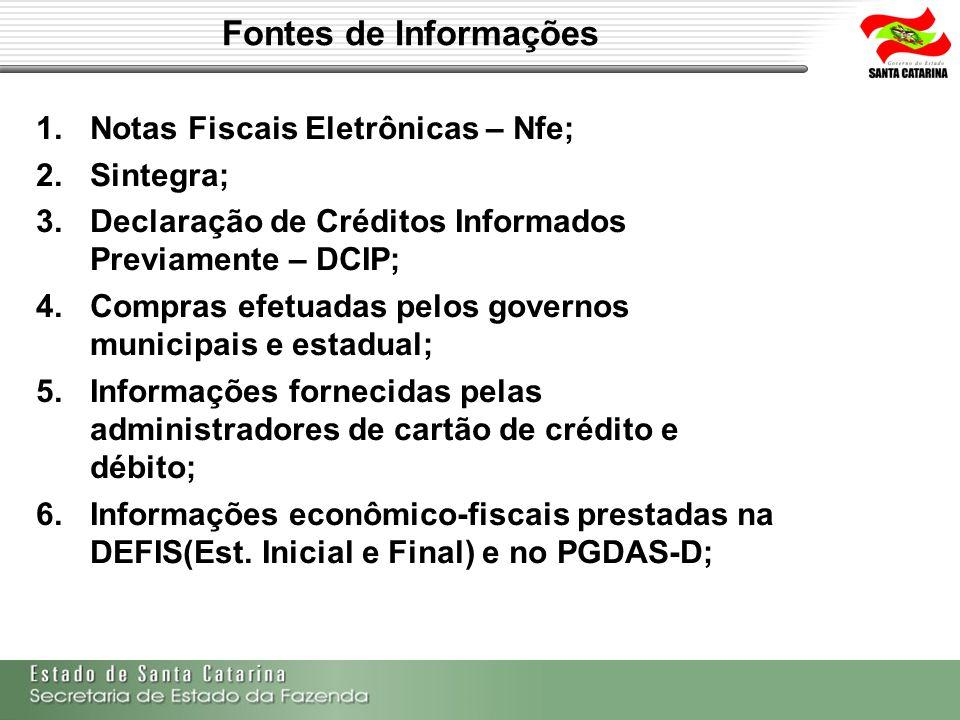 Fontes de Informações 1.Notas Fiscais Eletrônicas – Nfe; 2.Sintegra; 3.Declaração de Créditos Informados Previamente – DCIP; 4.Compras efetuadas pelos