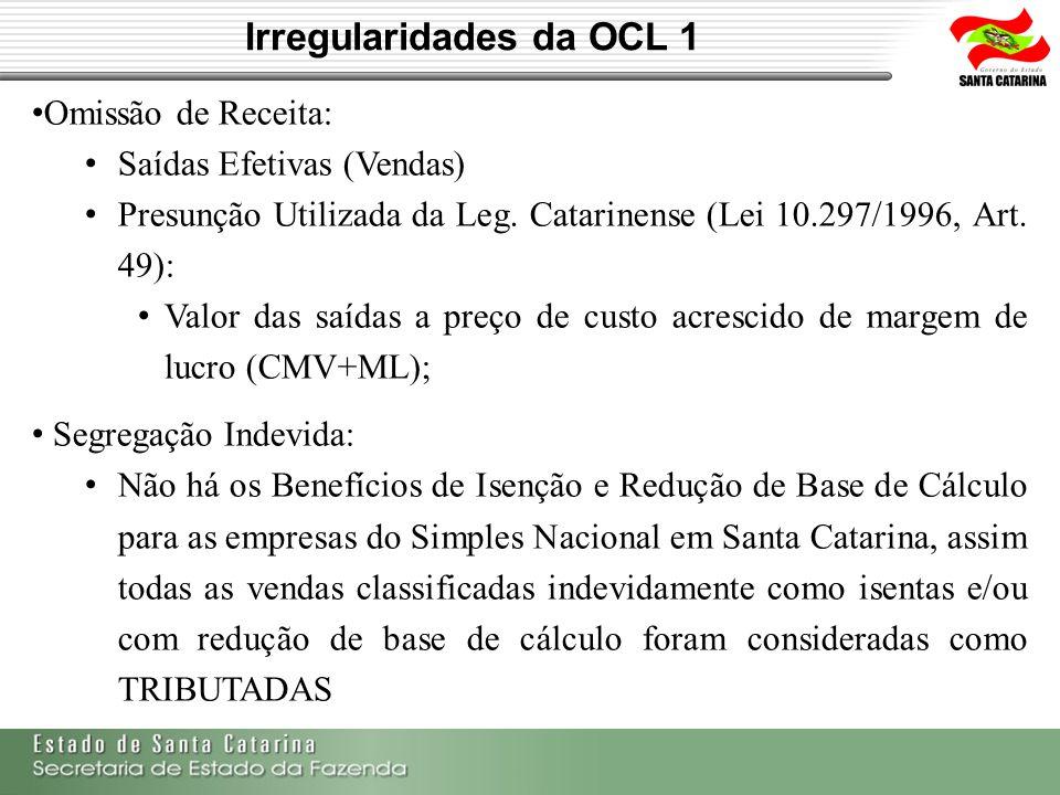 Irregularidades da OCL 1 Omissão de Receita: Saídas Efetivas (Vendas) Presunção Utilizada da Leg. Catarinense (Lei 10.297/1996, Art. 49): Valor das sa