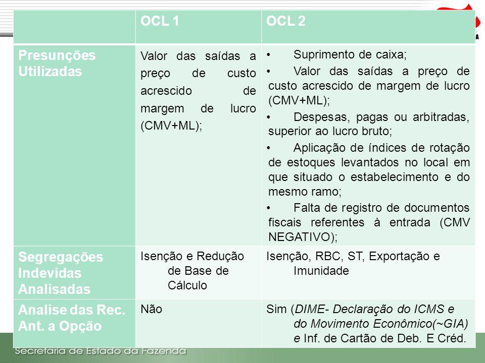 OCL 1OCL 2 Presunções Utilizadas Valor das saídas a preço de custo acrescido de margem de lucro (CMV+ML); Suprimento de caixa; Valor das saídas a preç