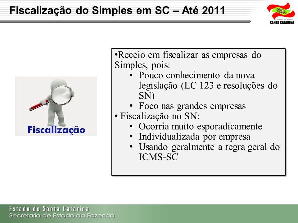 Fiscalização do Simples em SC – Até 2011 Receio em fiscalizar as empresas do Simples, pois: Pouco conhecimento da nova legislação (LC 123 e resoluções