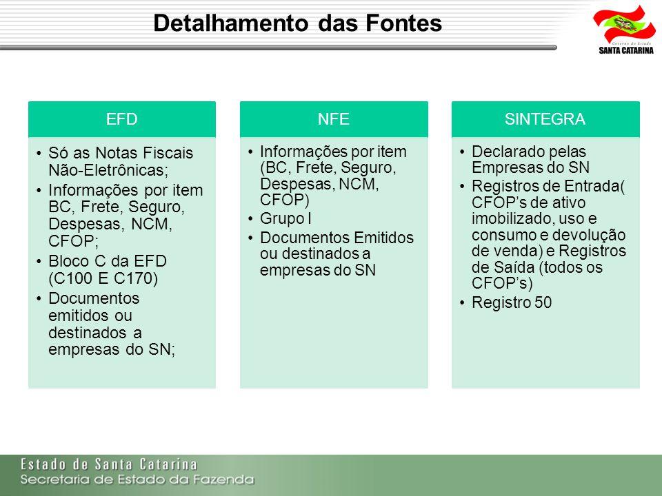 Detalhamento das Fontes EFD Só as Notas Fiscais Não-Eletrônicas; Informações por item BC, Frete, Seguro, Despesas, NCM, CFOP; Bloco C da EFD (C100 E C