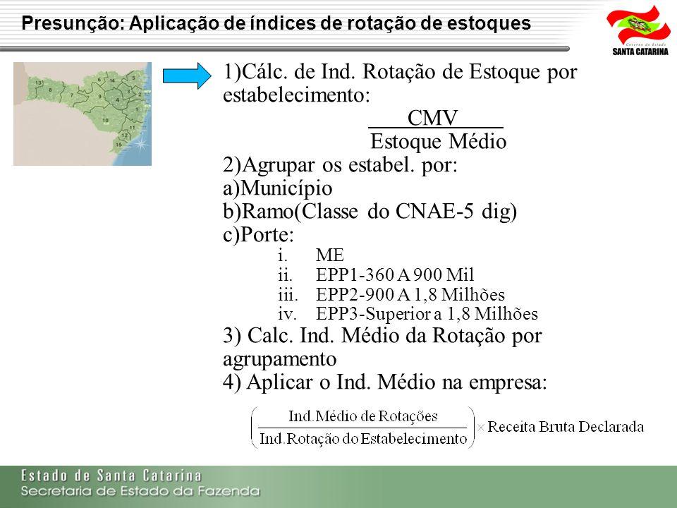 Presunção: Aplicação de índices de rotação de estoques Lei 10.297, de 26 de dezembro de 1996 1)Cálc. de Ind. Rotação de Estoque por estabelecimento: C