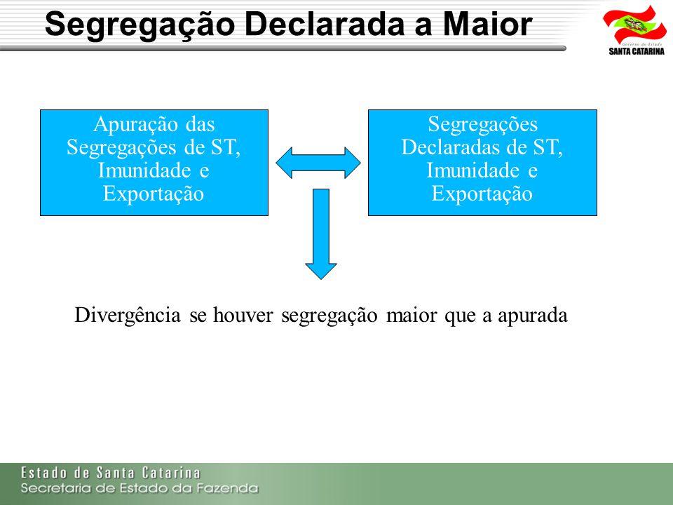Segregação Declarada a Maior Apuração das Segregações de ST, Imunidade e Exportação Segregações Declaradas de ST, Imunidade e Exportação Divergência s