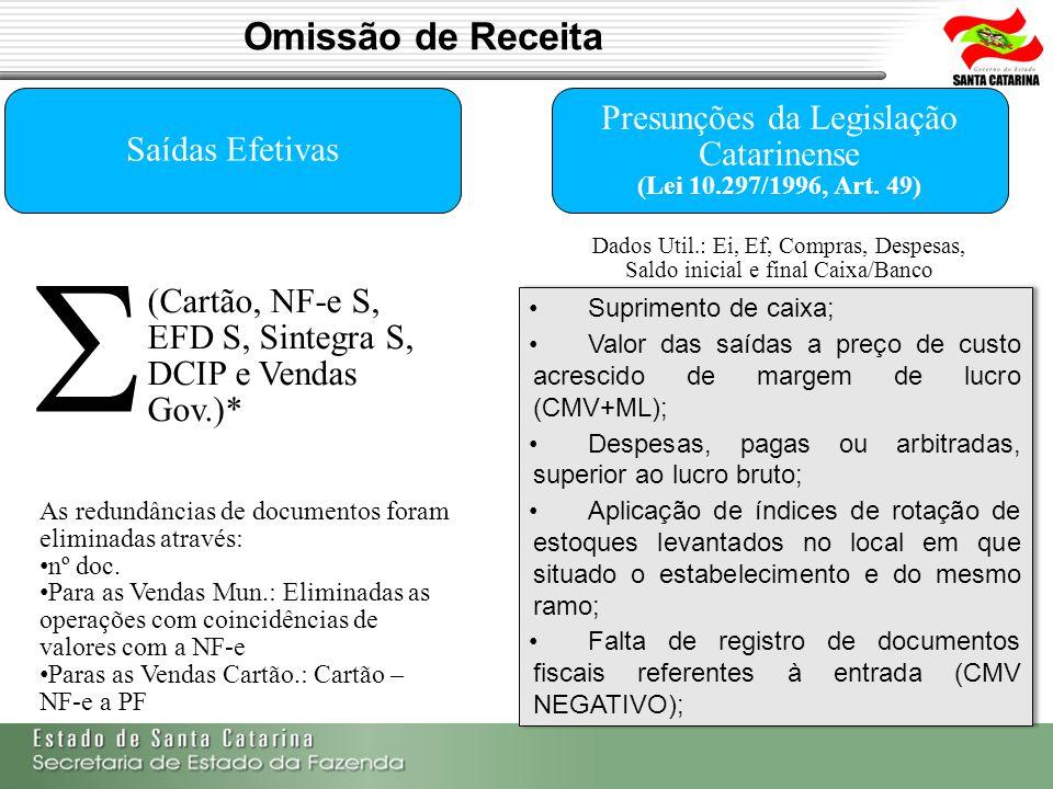 Omissão de Receita Saídas Efetivas Presunções da Legislação Catarinense (Lei 10.297/1996, Art. 49)  (Cartão, NF-e S, EFD S, Sintegra S, DCIP e Vendas