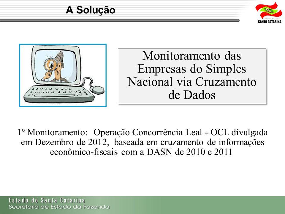 A Solução Monitoramento das Empresas do Simples Nacional via Cruzamento de Dados 1º Monitoramento: Operação Concorrência Leal - OCL divulgada em Dezem