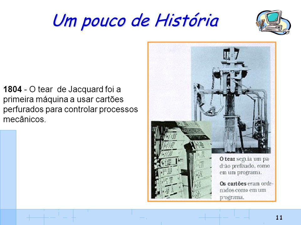 11 Um pouco de História 1804 - O tear de Jacquard foi a primeira máquina a usar cartões perfurados para controlar processos mecânicos.