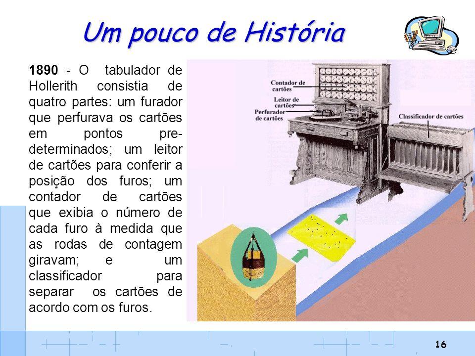 16 Um pouco de História 1890 - O tabulador de Hollerith consistia de quatro partes: um furador que perfurava os cartões em pontos pre- determinados; u
