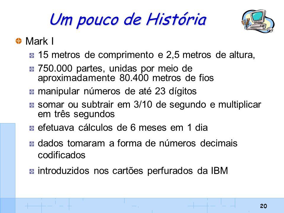 20 Um pouco de História Mark I 15 metros de comprimento e 2,5 metros de altura, 750.000 partes, unidas por meio de aproximadamente 80.400 metros de fi