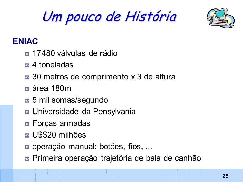 25 Um pouco de História ENIAC 17480 válvulas de rádio 4 toneladas 30 metros de comprimento x 3 de altura área 180m 5 mil somas/segundo Universidade da