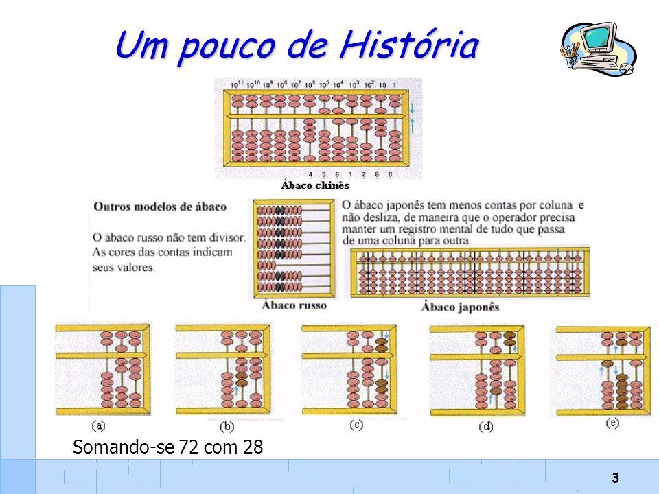 14 Um pouco de História A Máquina Analítica Base do funcionamento de um computador alimentação de dados por cartões perfurados unidade de memória, onde os números poderiam ser armazenados e reutilizados programação seqüencial de operações, um procedimento que hoje chamamos de sistemas operacional Precisão de 31 casas depois da vírgula
