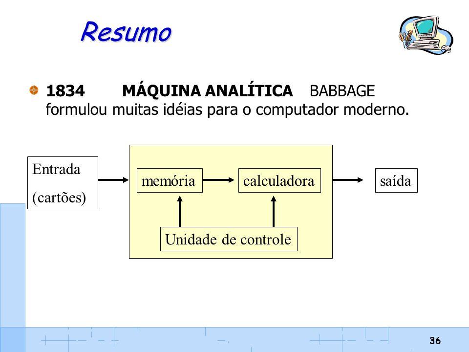 36 Resumo 1834MÁQUINA ANALÍTICABABBAGE formulou muitas idéias para o computador moderno. Entrada (cartões) saída Unidade de controle memóriacalculador