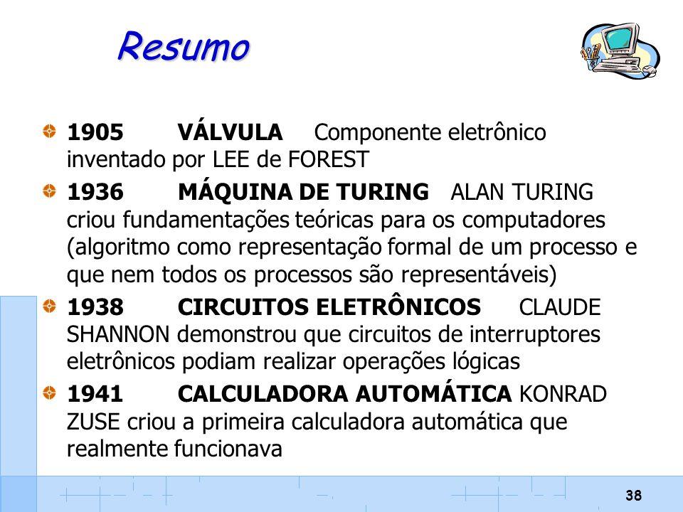 38 Resumo 1905VÁLVULAComponente eletrônico inventado por LEE de FOREST 1936MÁQUINA DE TURINGALAN TURING criou fundamentações teóricas para os computad