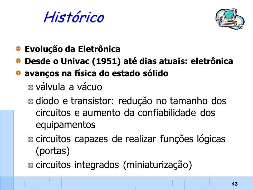 43 Histórico Evolução da Eletrônica Desde o Univac (1951) até dias atuais: eletrônica avanços na física do estado sólido válvula a vácuo diodo e trans