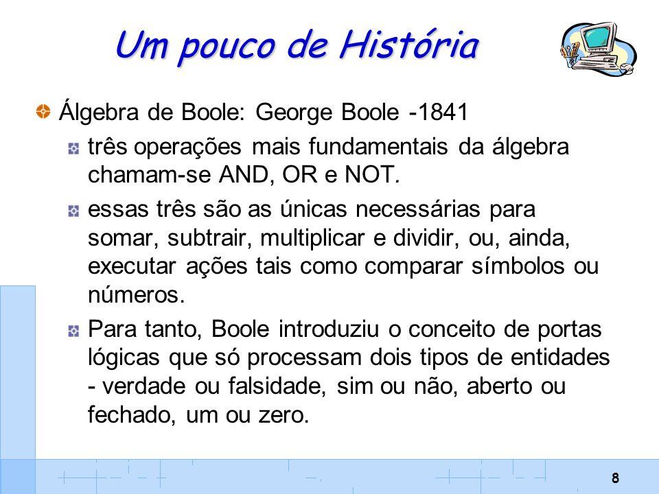 8 Um pouco de História Álgebra de Boole: George Boole -1841 três operações mais fundamentais da álgebra chamam-se AND, OR e NOT. essas três são as úni