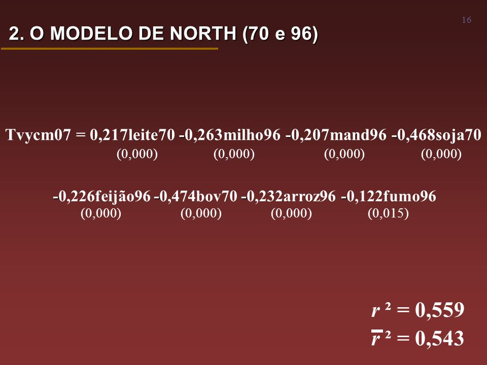 16 --- Tvycm07 = 0,217leite70 -0,263milho96 -0,207mand96 -0,468soja70 (0,000) (0,000) (0,000) (0,000) ---- -0,226feijão96 -0,474bov70 -0,232arroz96 -0,122fumo96 (0,000) (0,000) (0,000) (0,015) r ² = 0,559 r ² = 0,543 2.