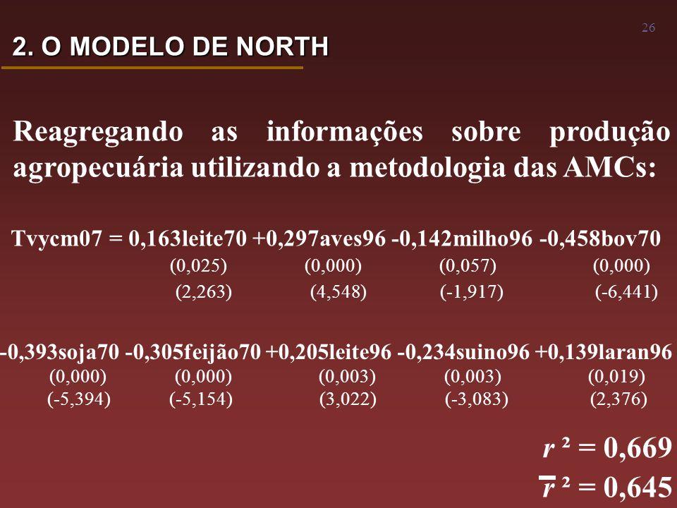 26 Reagregando as informações sobre produção agropecuária utilizando a metodologia das AMCs: 2.