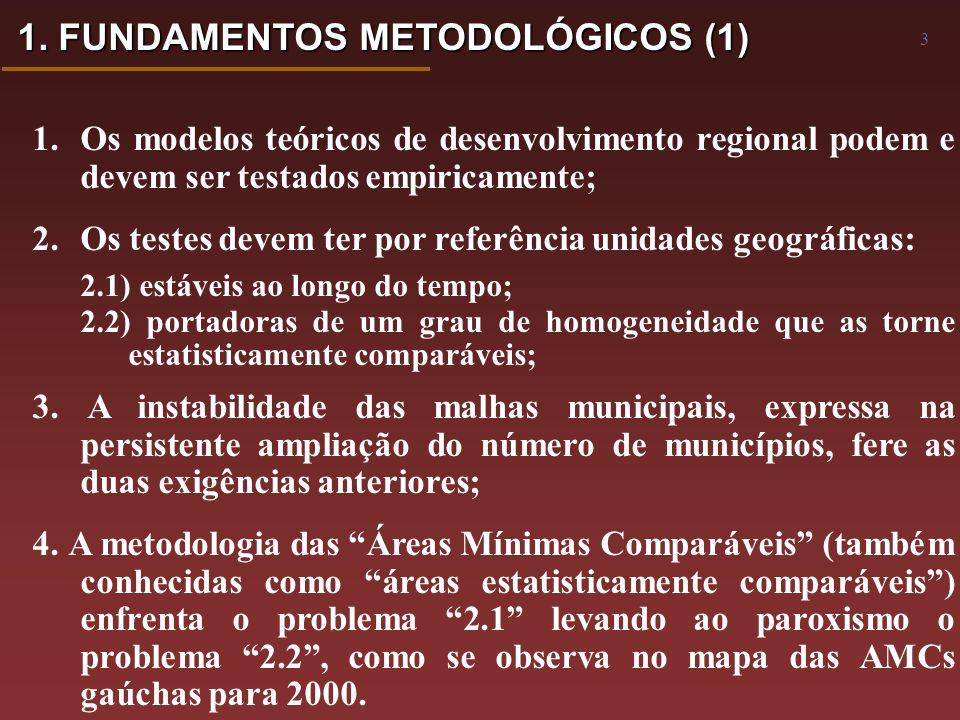 3 1.Os modelos teóricos de desenvolvimento regional podem e devem ser testados empiricamente; 2.Os testes devem ter por referência unidades geográficas: 2.1) estáveis ao longo do tempo; 2.2) portadoras de um grau de homogeneidade que as torne estatisticamente comparáveis; 3.