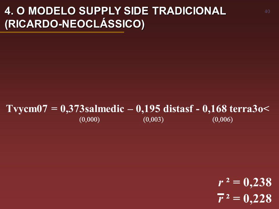 40 Tvycm07 = 0,373salmedic – 0,195 distasf - 0,168 terra3o< (0,000) (0,003) (0,006) r ² = 0,238 r ² = 0,228 4.
