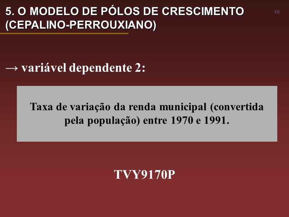 46 → variável dependente 2: Taxa de variação da renda municipal (convertida pela população) entre 1970 e 1991.