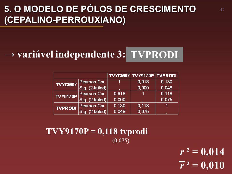 47 → variável independente 3: TVPRODI TVY9170P = 0,118 tvprodi (0,075) r ² = 0,014 r ² = 0,010 5.