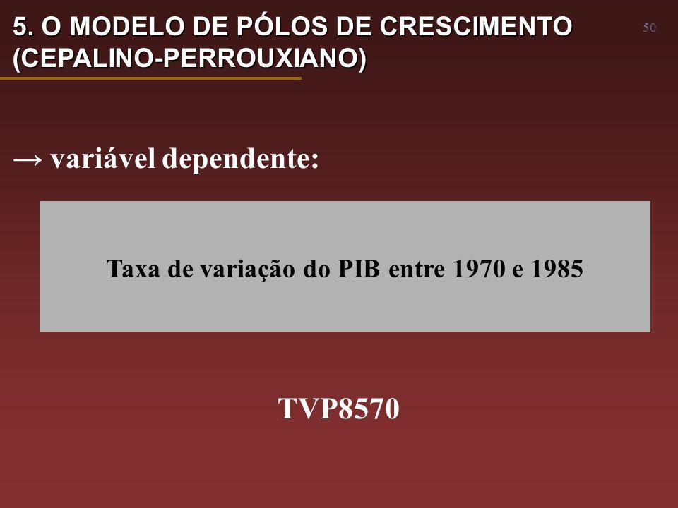 50 → variável dependente: Taxa de variação do PIB entre 1970 e 1985 TVP8570 5.