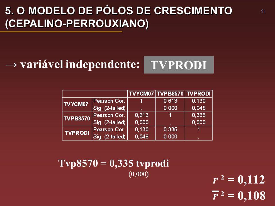 51 → variável independente: TVPRODI Tvp8570 = 0,335 tvprodi (0,000) r ² = 0,112 r ² = 0,108 5.