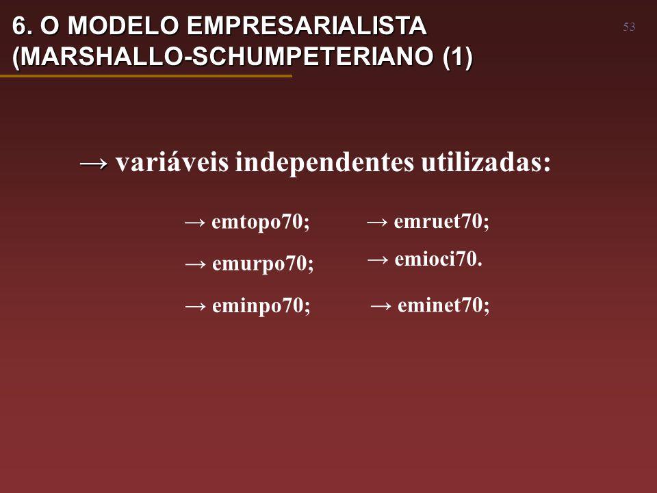 53 → → variáveis independentes utilizadas: → emtopo70; → emurpo70; → eminpo70; → eminet70; → emruet70; → emioci70.