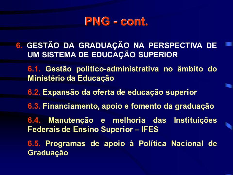 PNG - cont. 6. GESTÃO DA GRADUAÇÃO NA PERSPECTIVA DE UM SISTEMA DE EDUCAÇÃO SUPERIOR 6.1.