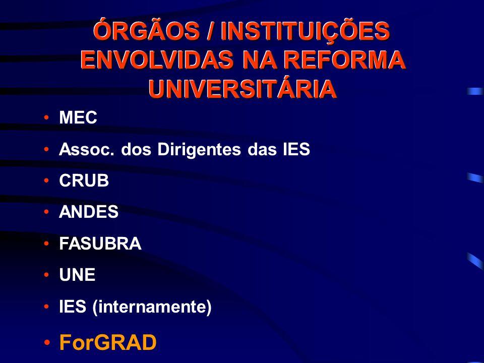 MEC Assoc. dos Dirigentes das IES CRUB ANDES FASUBRA UNE IES (internamente) ForGRAD ÓRGÃOS / INSTITUIÇÕES ENVOLVIDAS NA REFORMA UNIVERSITÁRIA